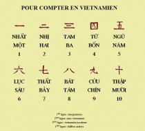 chiffre vietnam